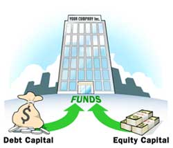 Is Convertible Debt Preferable to Equity?