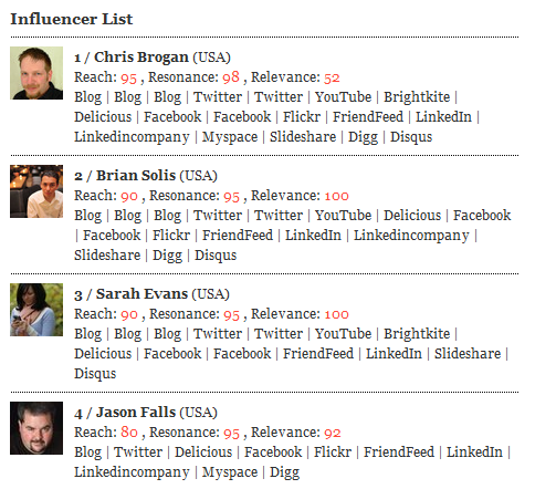 The new PR A List via Traackr